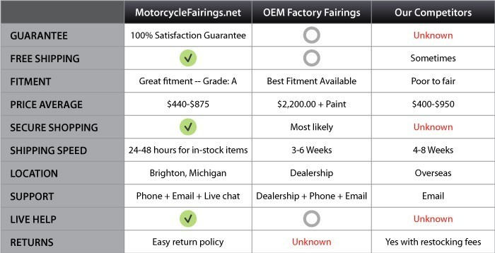 Fairing Comparision Guide